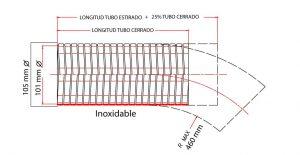 tubo flexible para tus grupos electrogenos